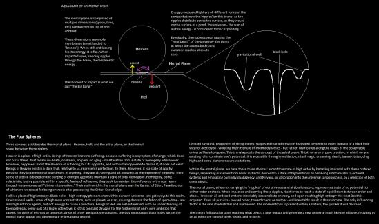 mymetaphysics