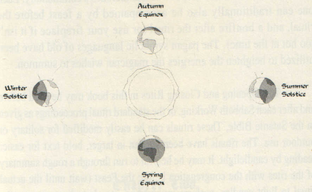 wheel of time encyclopedia pdf